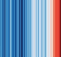 Warming Stripes - Klimawandel visualisiert